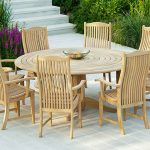 Things to bear in mind when choosing garden furniture sets