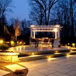 How to Choose Perfect Outdoor Lighting