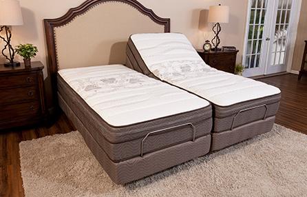 adjustable beds adjustable bed - wikipedia QJZSYOE