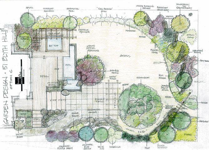 best 25+ landscape design plans ideas on pinterest | acreage landscaping,  firepit ICCDNEV