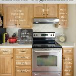 Kitchen organization guide for your home