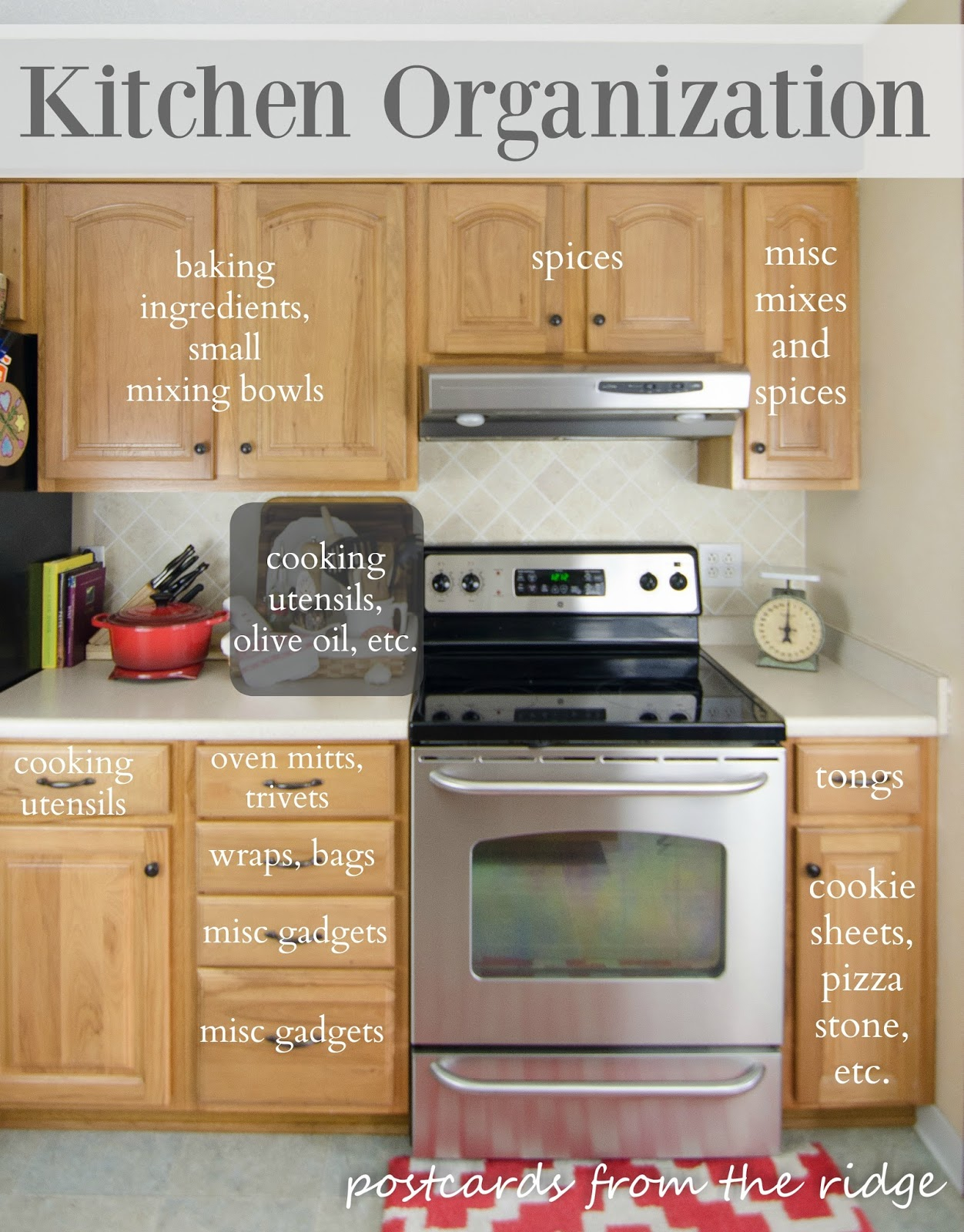 Lots of kitchen organization ideas keep the most used items within easy iaijfpo