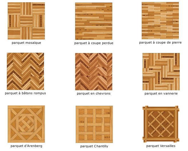 charming hardwood floor installation patterns l20 in perfect home design  trend with RDCOGJN
