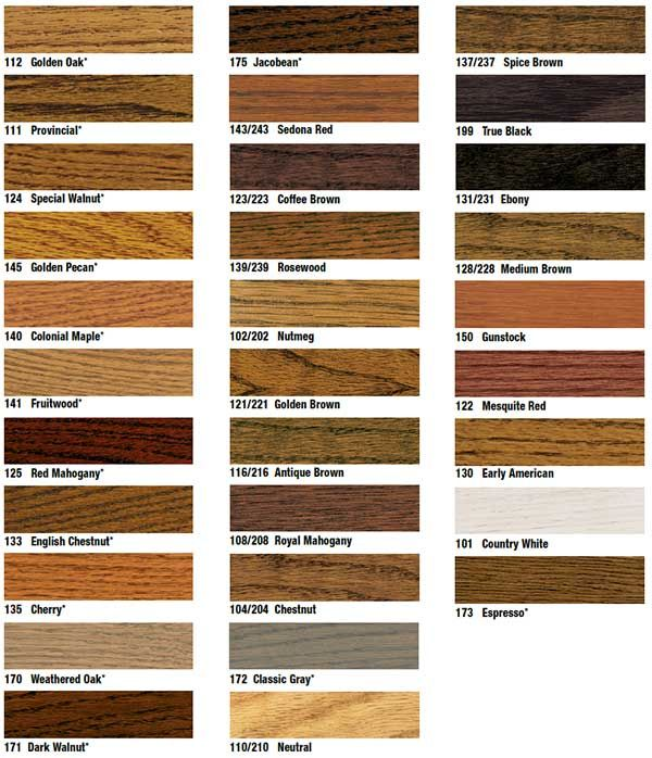hardwood floor colors wood floor stain colors from duraseal by indianapolis hardwood floor  service great EJZJIXZ