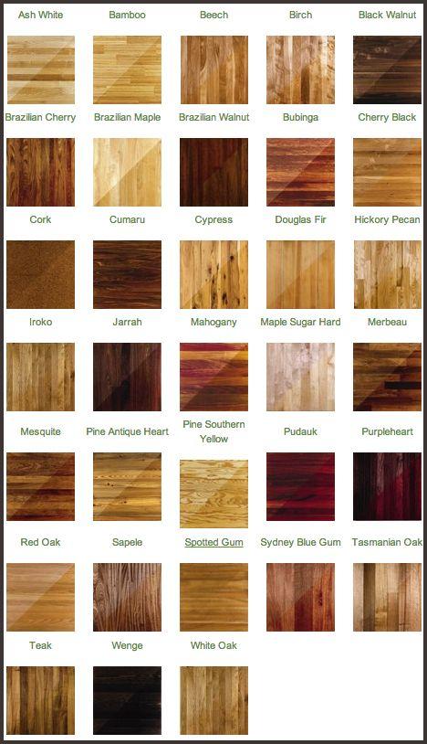 hardwood flooring types floor fine styles of wood flooring with floor first class types comparison QTQMCXB