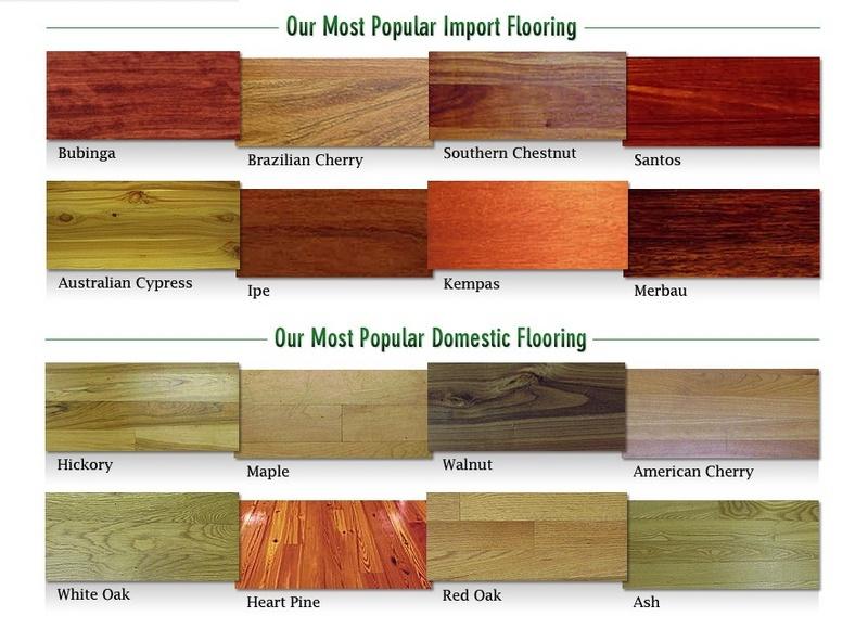 hardwood flooring types nice types of hardwood floors brilliant hardwood floor types different types  of UNPHGRW