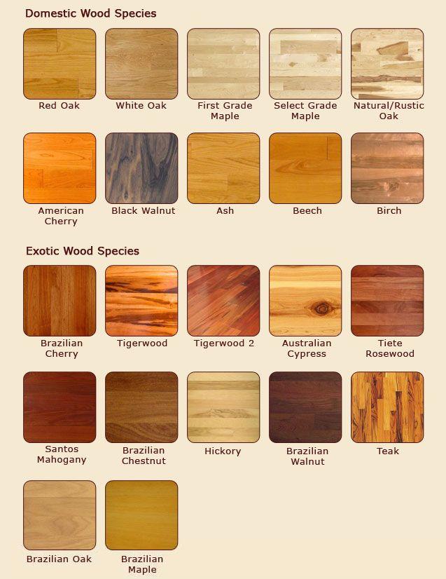 hardwood flooring types types of hardwood floors YXRIEJS