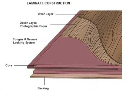 high pressure laminate high-pressure-laminate-flooring-construction AONJDXG