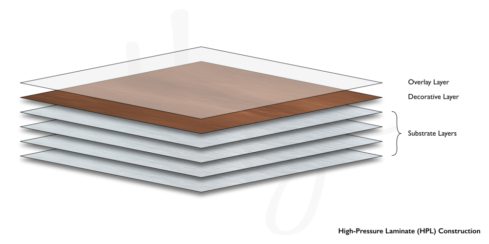 high pressure laminate high-pressure laminate hpl construction example YLOVEDG