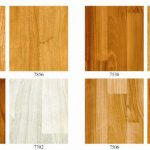 Importance of laminate colours