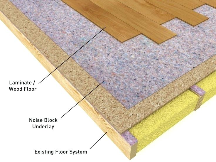 laminate floor underlay best underlayment for laminate flooring on concrete home design with regard  to LBDFHNO