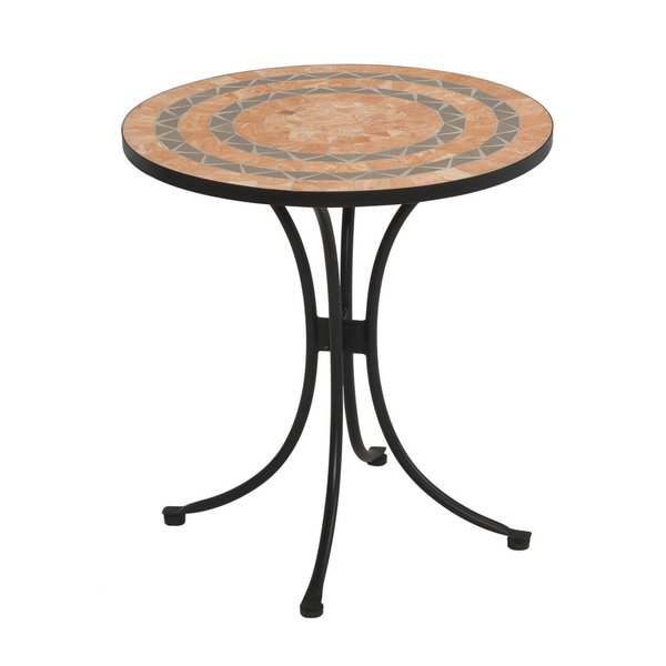 An overview of bistro tables