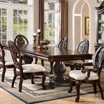 Latest trends in dining set design