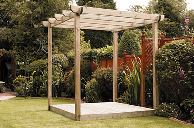 shopping for the right pergola kits USHRJGX