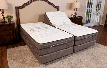 adjustable beds adjustable bed - wikipedia QJZSYOE