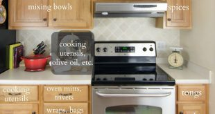 lots of kitchen organization ideas. keep the most used items within easy IAIJFPO