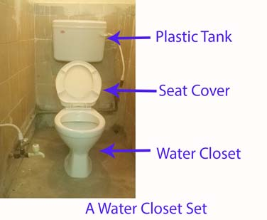 what is a water closet TJZRIKW