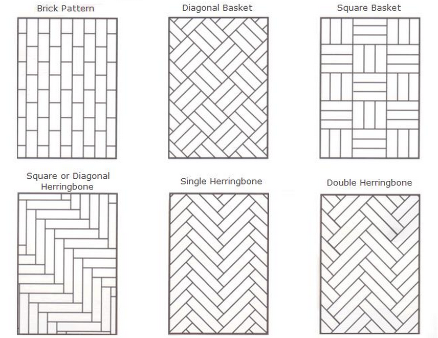 floor installation patterns a guide to parquet floors patterns and more hadley court parquet flooring UJXNEBN