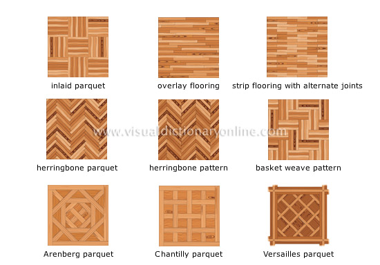 floor installation patterns nice hardwood floor patterns 1000 images about floors on pinterest white  oak DLQKTLA