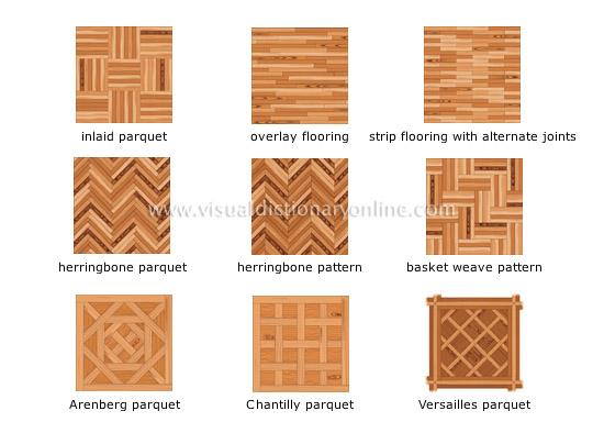 floor installation patterns nice hardwood floor patterns 1000 images about floors on pinterest white  oak DLQKTLA