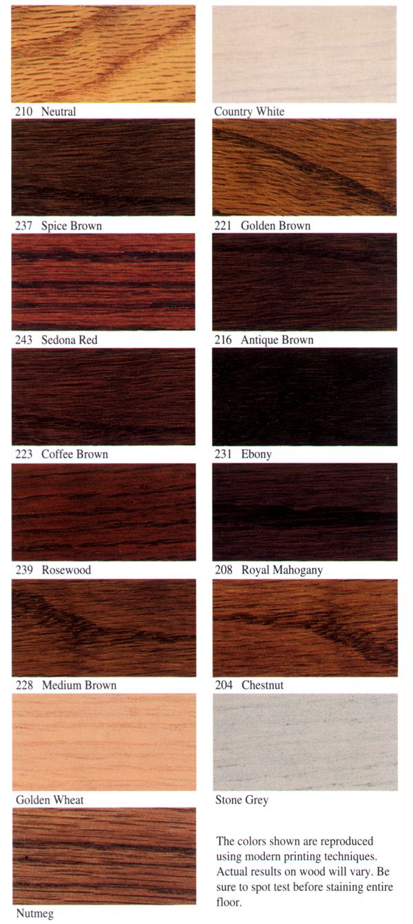 hardwood floor colors wood floors stain colors for refinishing hardwood floors.... spice brown! ATFEHNH
