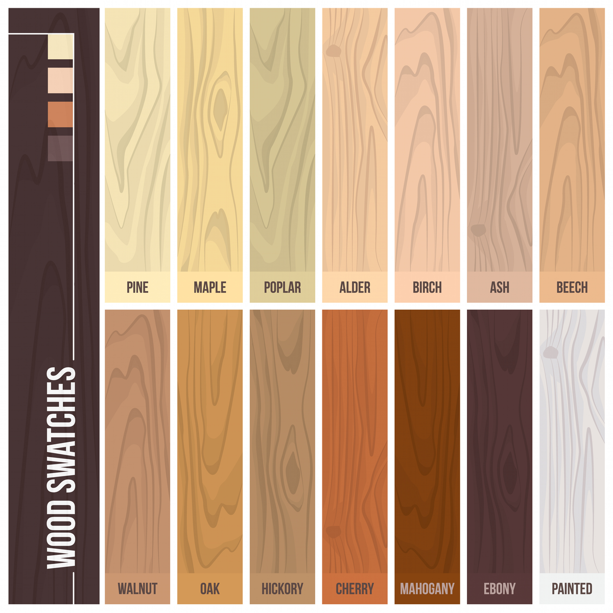 hardwood flooring types types of hardwood flooring illustrated guide PJCRHDE