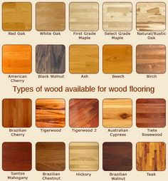 hardwood flooring types types of hardwood floors | home: decorate | pinterest | house, woods and EVYQZMV