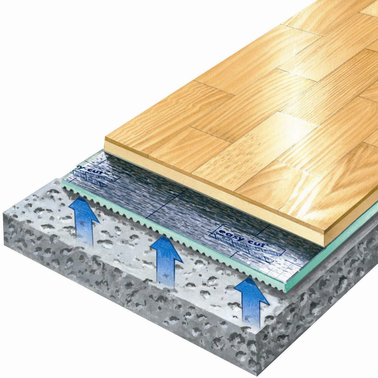 laminate underlayment shaw selitac underlayment laminate/hardwood 100sf - carpet underlayments -  amazon.com NECOSBY