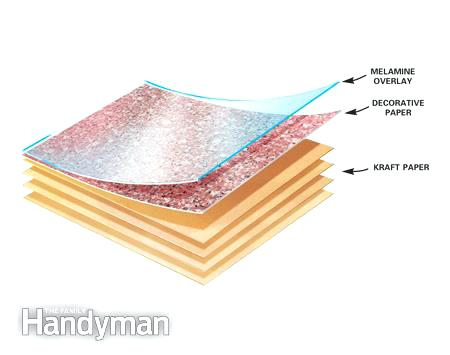 plastic laminate countertop what is a BGQPTUC