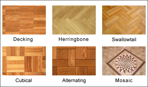 spectacular hardwood floor installation patterns l35 about remodel stylish  home design ideas WVXFVAJ
