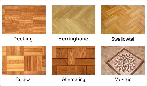 spectacular hardwood floor installation patterns l35 about remodel stylish  home design ideas WVXFVAJ