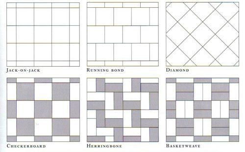 tile floor installation patterns - google search QARPZGM