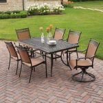 Is Aluminum Patio Furniture Elevates Your   House Look?