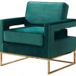 Reasons behind the perfection in the   contemporary armchairs