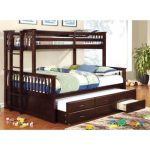 How To Choose Kids Bedroom Sets