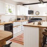 Kitchen Inspiration – Things To Consider